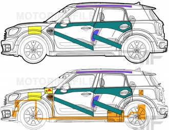 The new F60 Countryman Cooper S (upper) and the new F60 Countryman E Plugin Hybrid (lower)