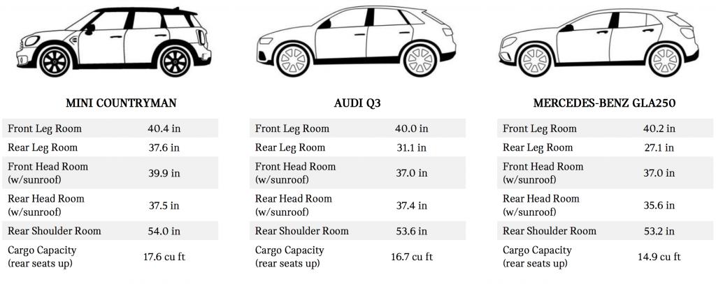 Motoringfile Review 2017 Mini Countryman Cooper S All4 Manual